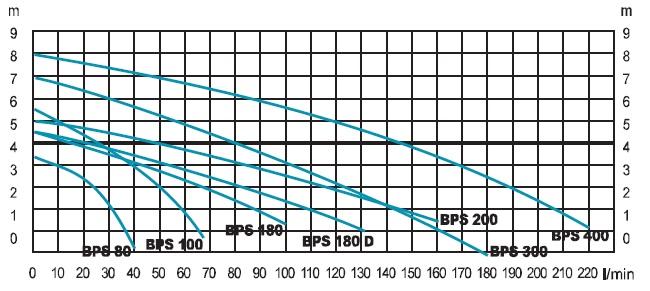 courbe BPS.jpg